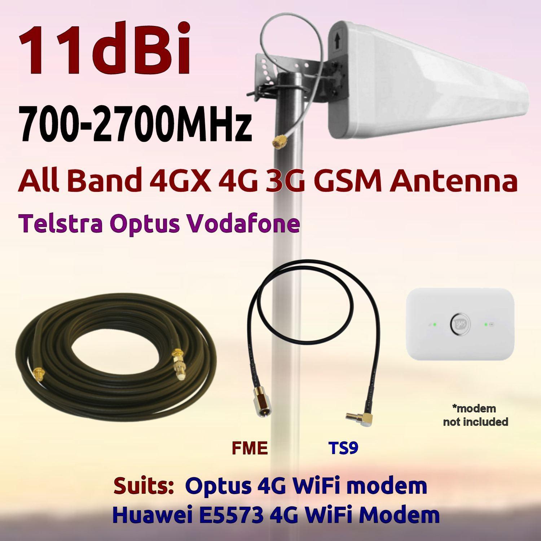 modem antenna